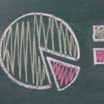 特化ブログで簡単に収益をあげるコツ!再現性の高い方法はコレ!