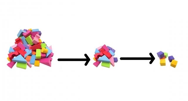 アドセンスブログと特化ブログの仕組みの違い